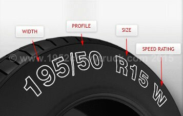 tyre sizes explained